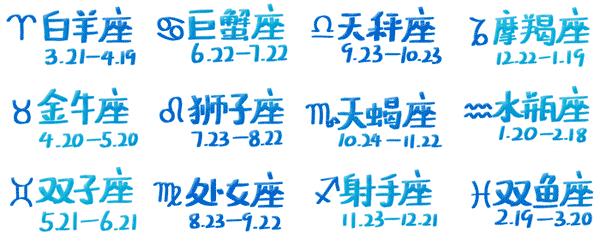 星座月份表
